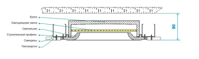 Shema ustanovki kupolnih svetilnikov KS 190